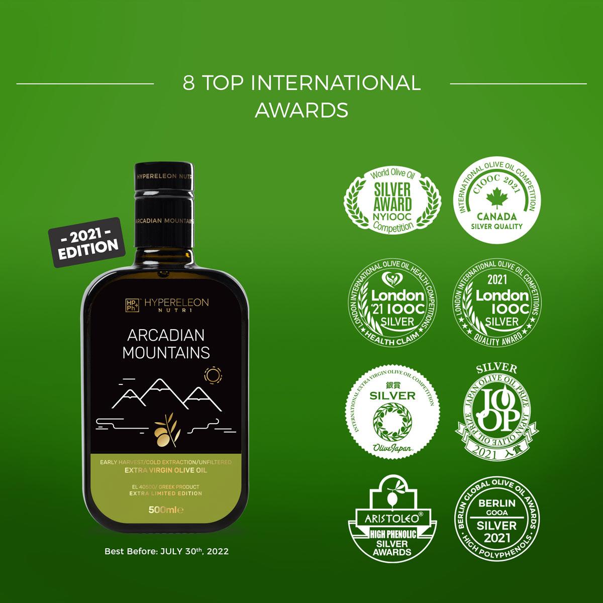 hypereleon nutri awards